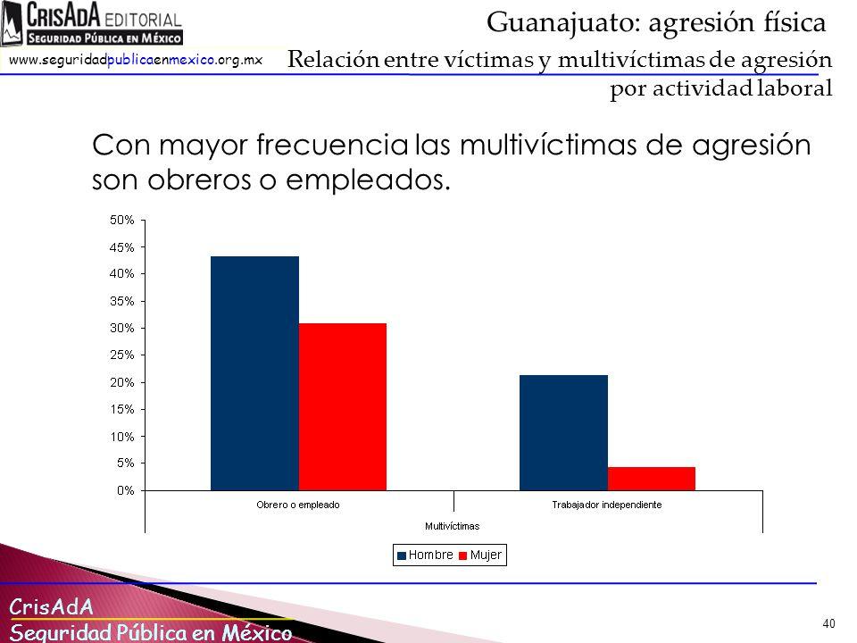 Guanajuato: agresión física