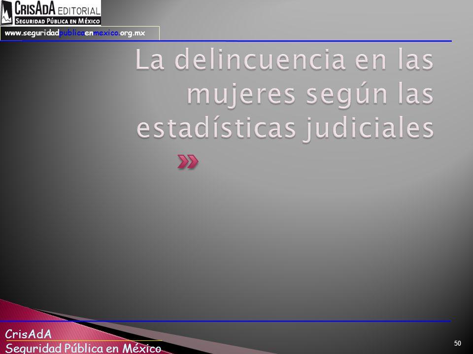 La delincuencia en las mujeres según las estadísticas judiciales