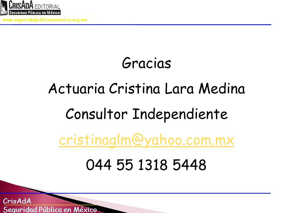 Actuaria Cristina Lara Medina Consultor Independiente
