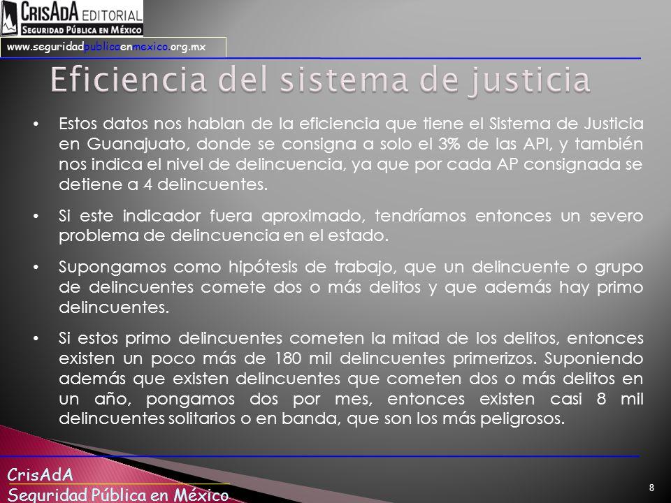 Eficiencia del sistema de justicia