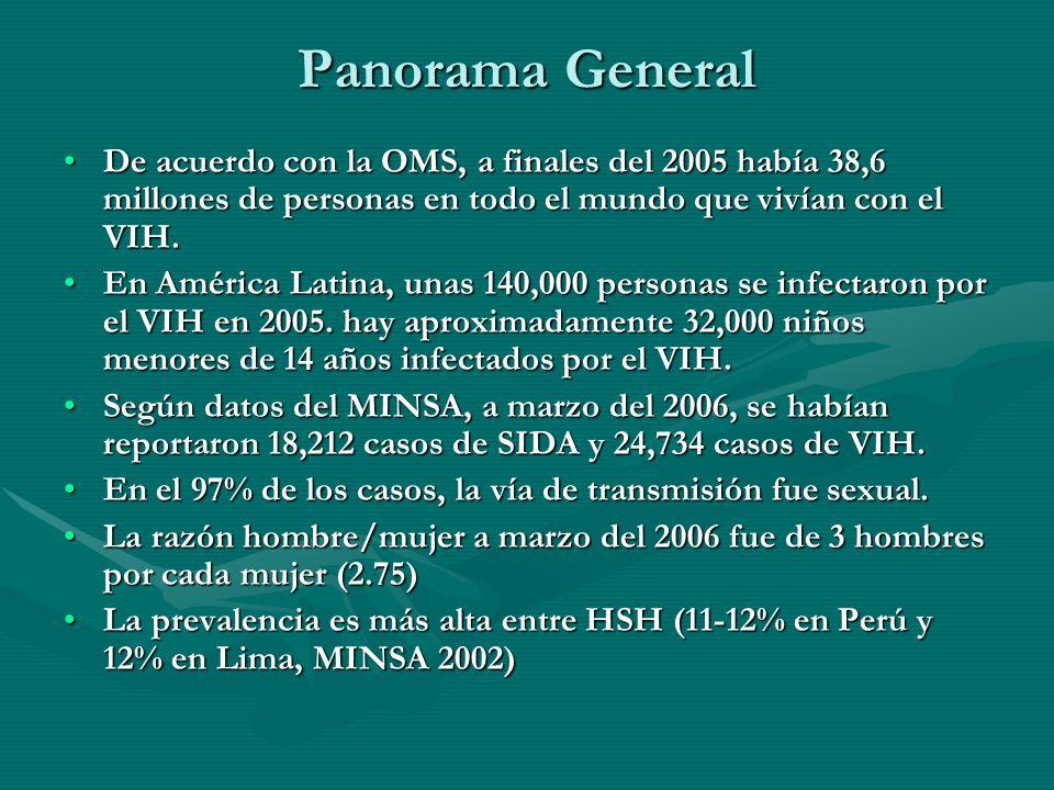 Panorama General De acuerdo con la OMS, a finales del 2005 había 38,6 millones de personas en todo el mundo que vivían con el VIH.
