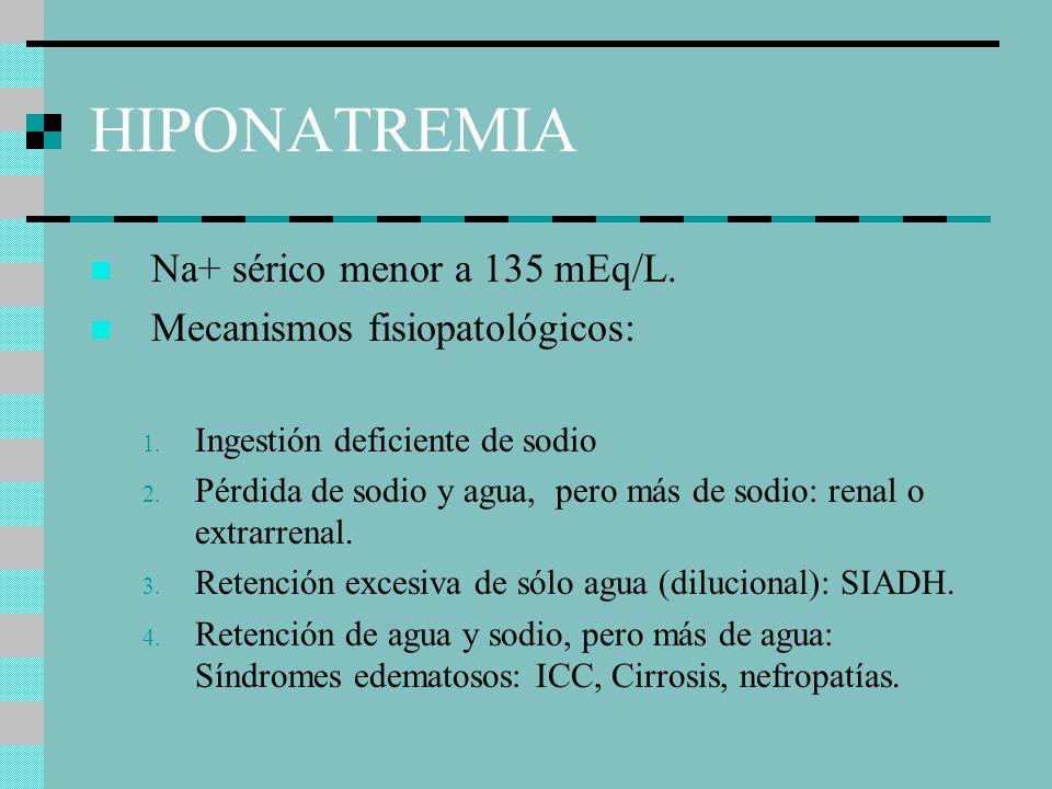 HIPONATREMIA Na+ sérico menor a 135 mEq/L.