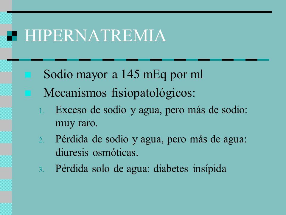 HIPERNATREMIA Sodio mayor a 145 mEq por ml