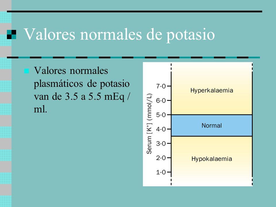 Valores normales de potasio