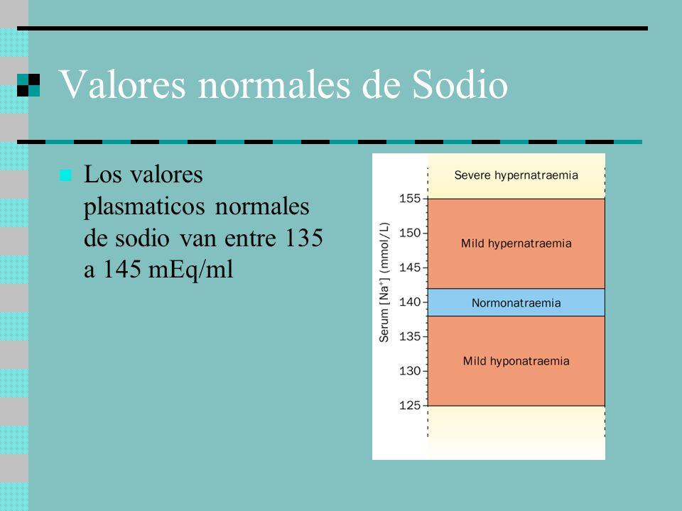 Valores normales de Sodio