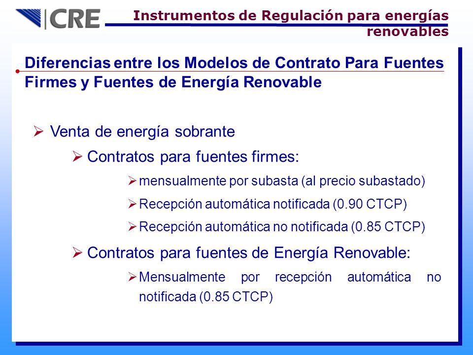 Venta de energía sobrante Contratos para fuentes firmes: