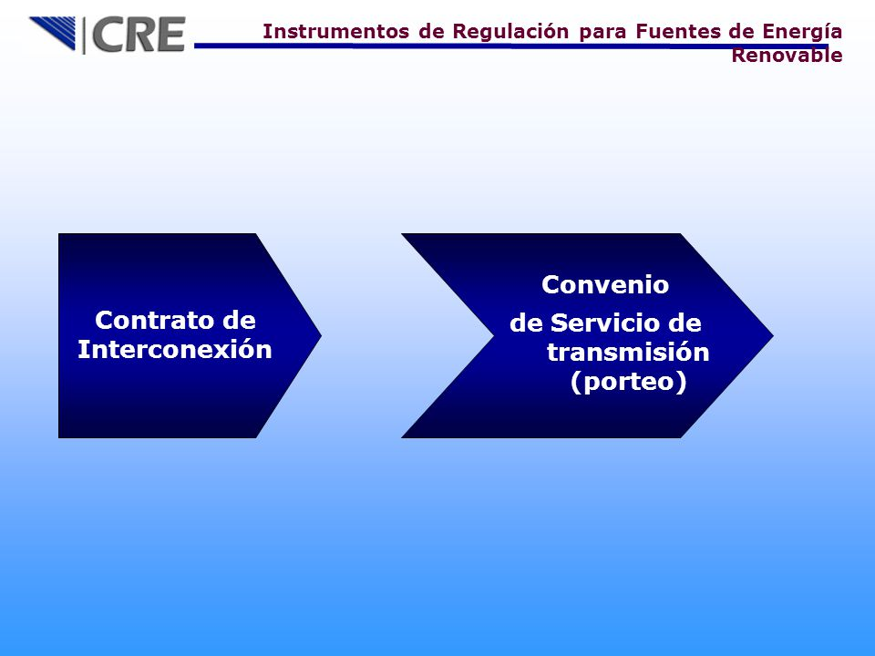 de Servicio de transmisión (porteo) Contrato de Interconexión
