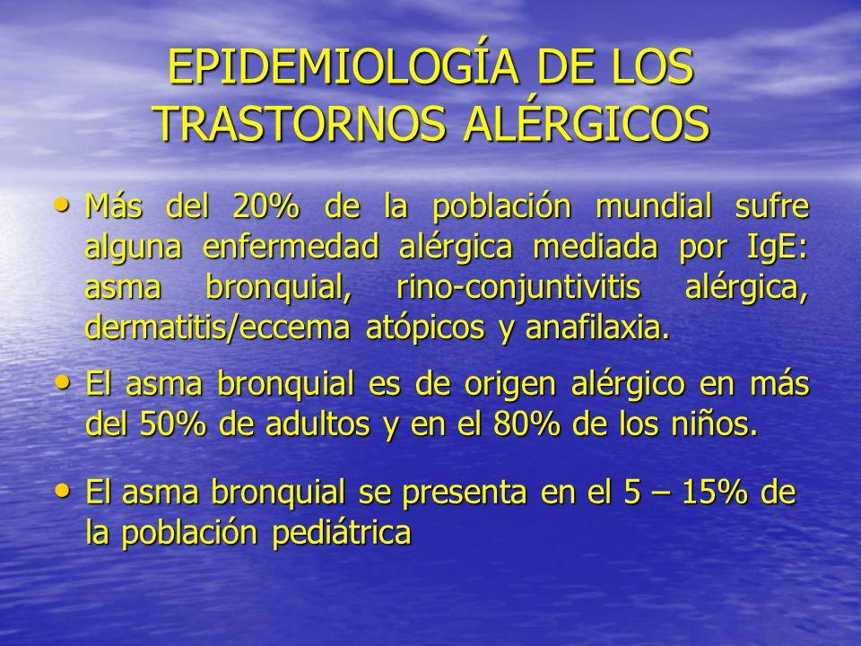 EPIDEMIOLOGÍA DE LOS TRASTORNOS ALÉRGICOS