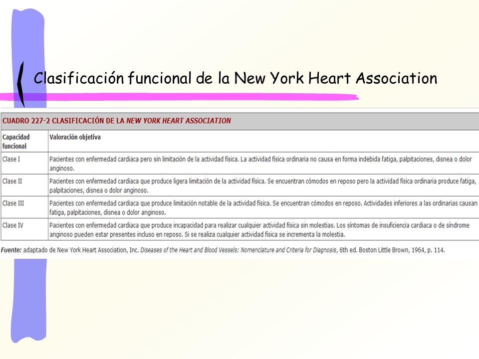 Clasificación funcional de la New York Heart Association