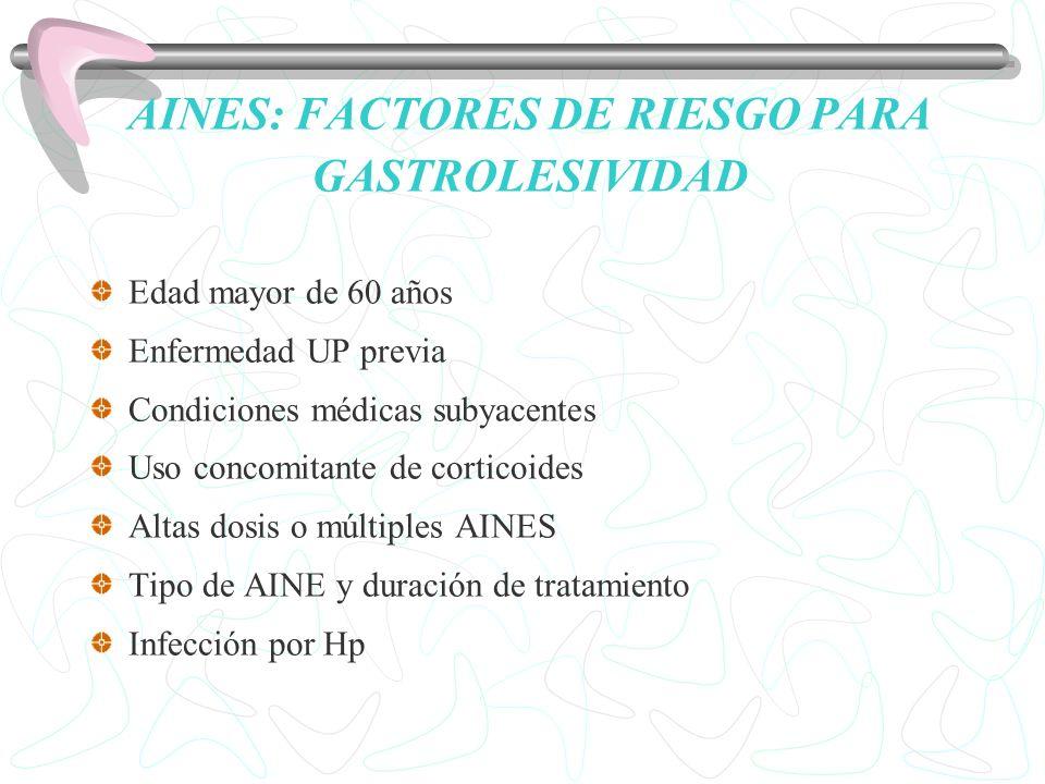 AINES: FACTORES DE RIESGO PARA GASTROLESIVIDAD