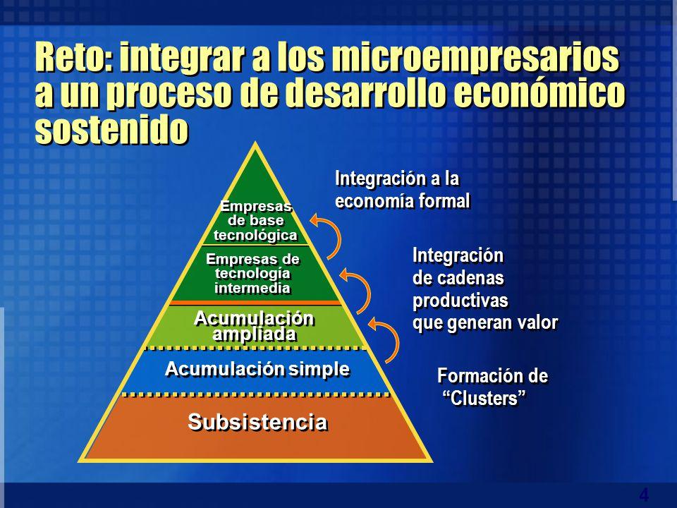 Empresas de base tecnológica Empresas de tecnología intermedia