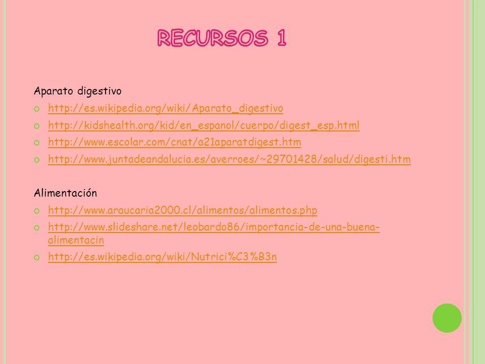 RECURSOS 1 Aparato digestivo