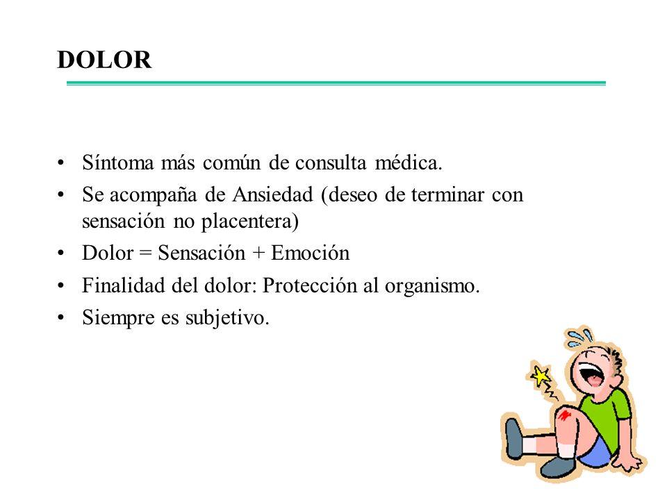 DOLOR Síntoma más común de consulta médica.