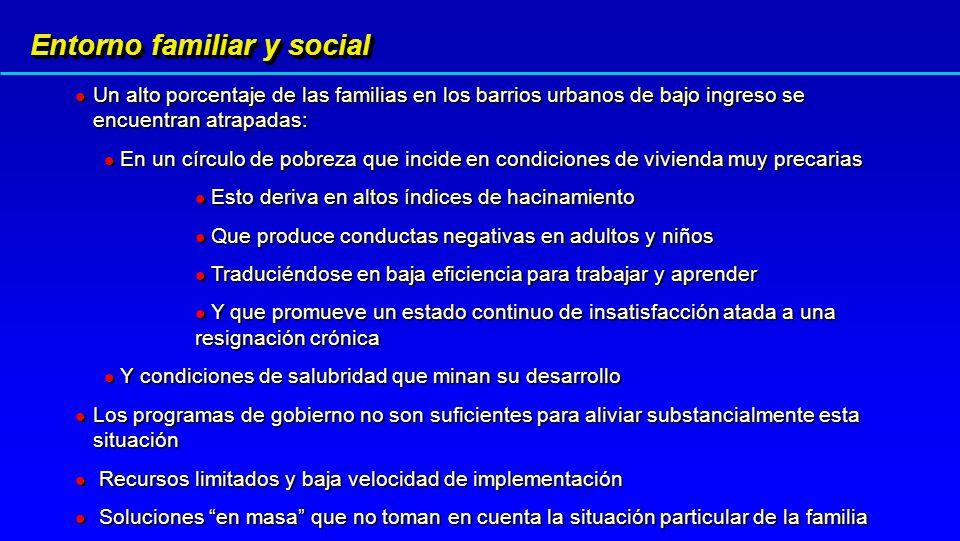 Entorno familiar y social