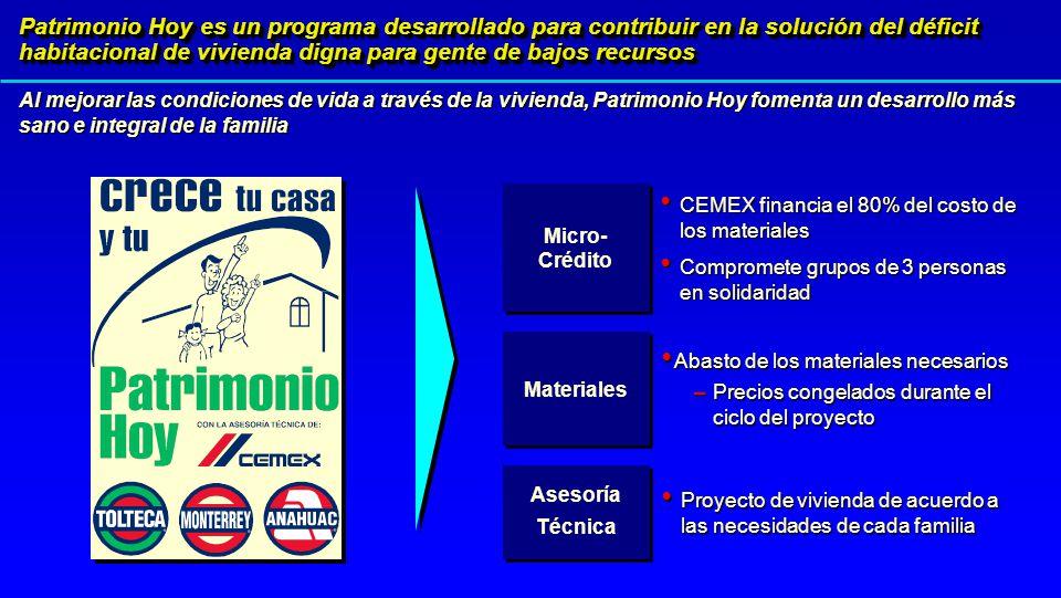 Patrimonio Hoy es un programa desarrollado para contribuir en la solución del déficit habitacional de vivienda digna para gente de bajos recursos