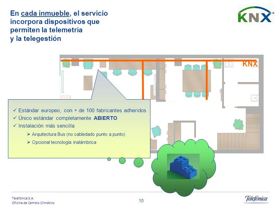 En cada inmueble, el servicio incorpora dispositivos que permiten la telemetría y la telegestión
