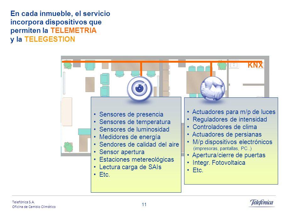 En cada inmueble, el servicio incorpora dispositivos que permiten la TELEMETRIA y la TELEGESTION