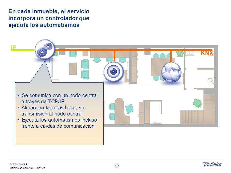 En cada inmueble, el servicio incorpora un controlador que ejecuta los automatismos