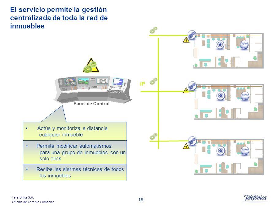 El servicio permite la gestión centralizada de toda la red de inmuebles