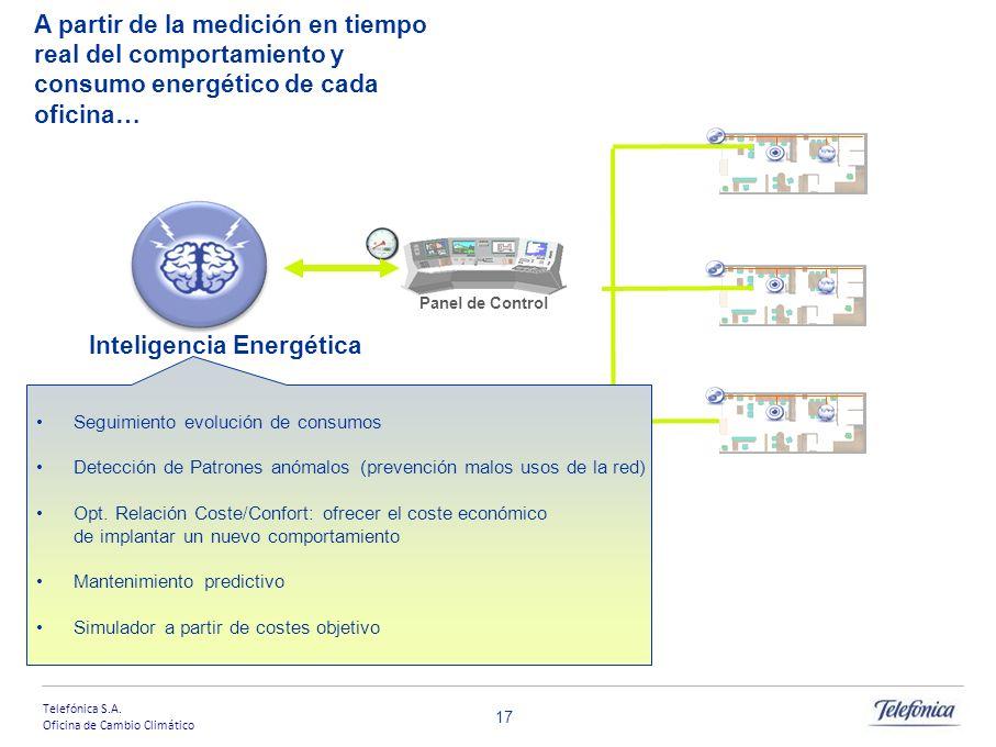 Inteligencia Energética