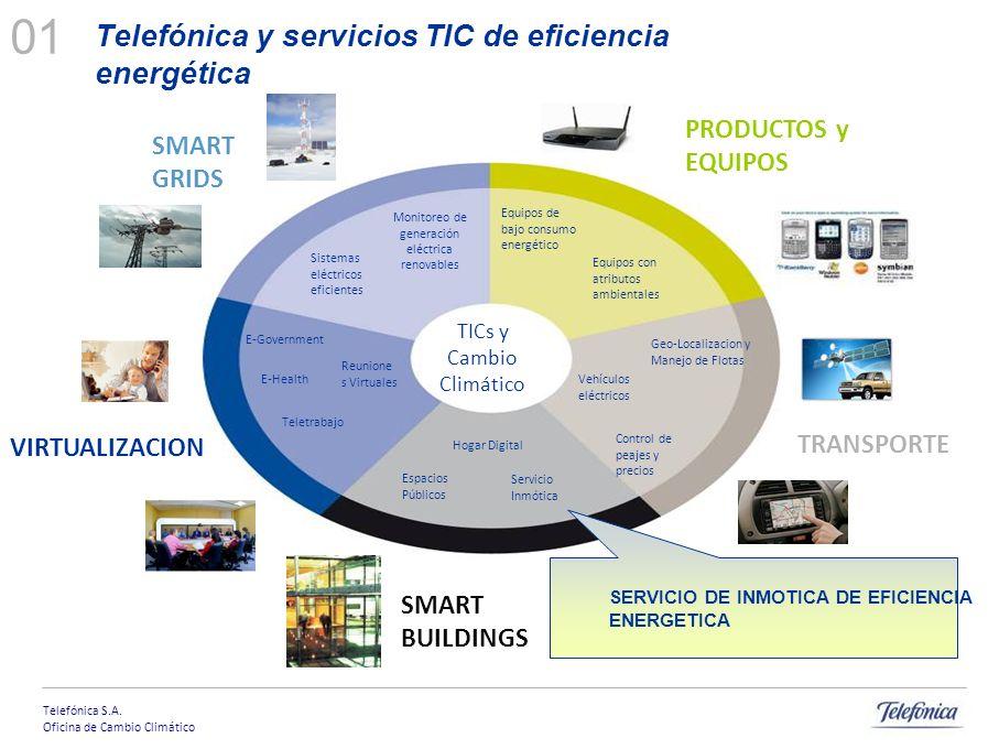 Telefónica y servicios TIC de eficiencia energética