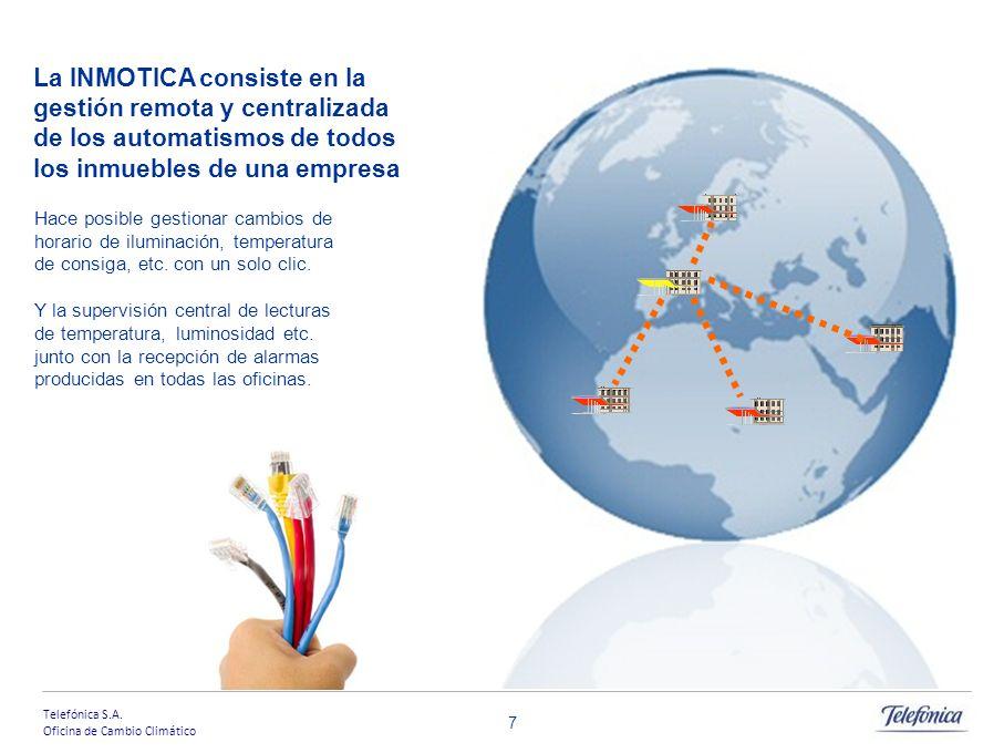 La INMOTICA consiste en la gestión remota y centralizada de los automatismos de todos los inmuebles de una empresa