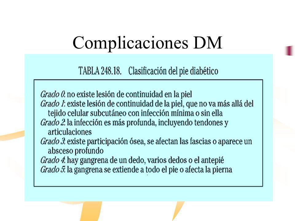 Complicaciones DM
