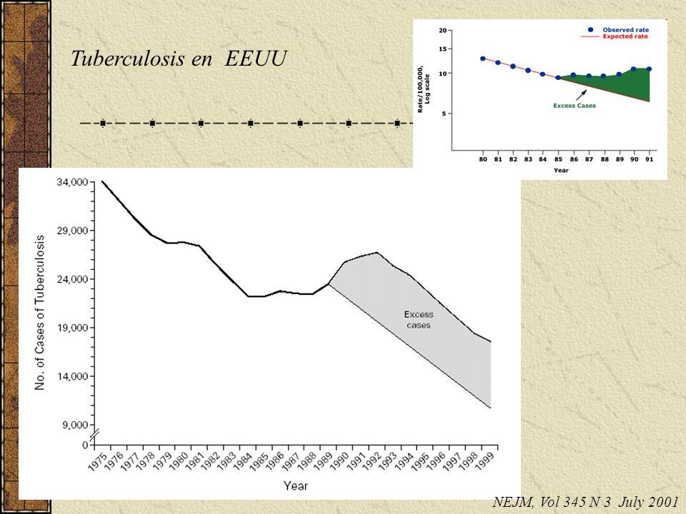 Tuberculosis en EEUU NEJM, Vol 345 N 3 July 2001