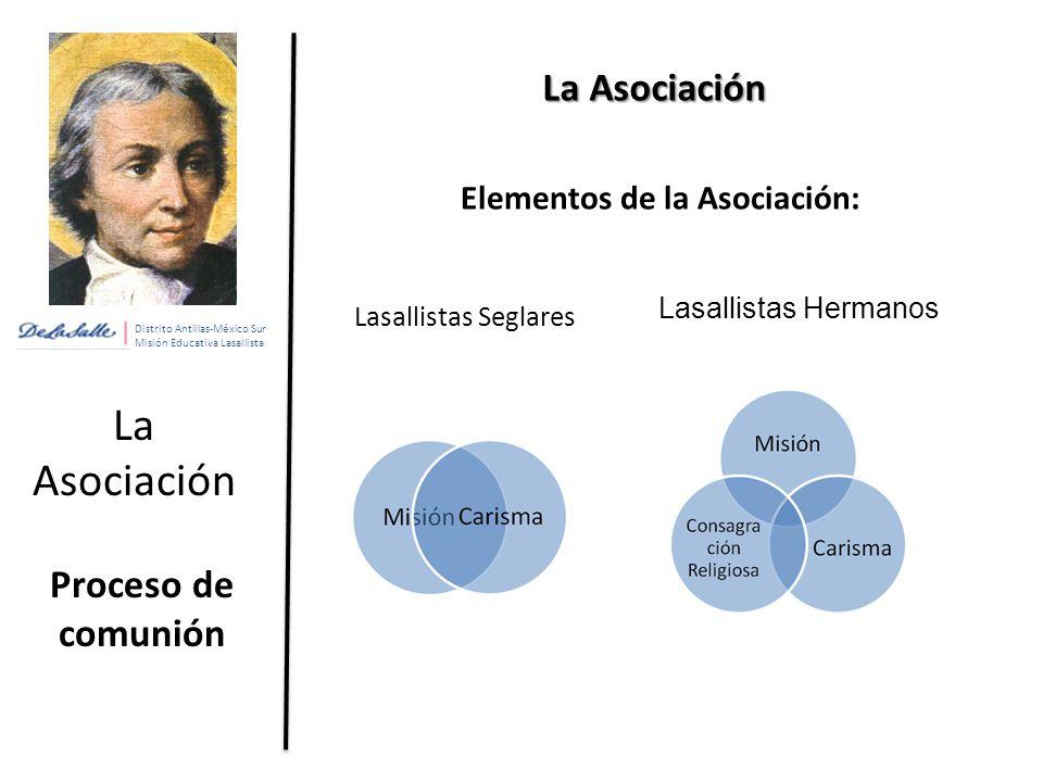 Elementos de la Asociación:
