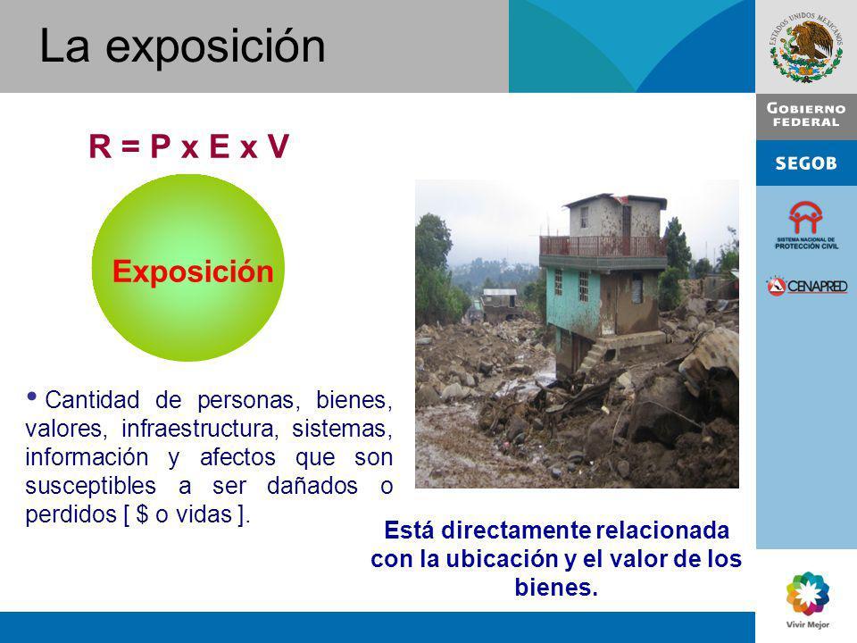 La exposición R = P x E x V Exposición