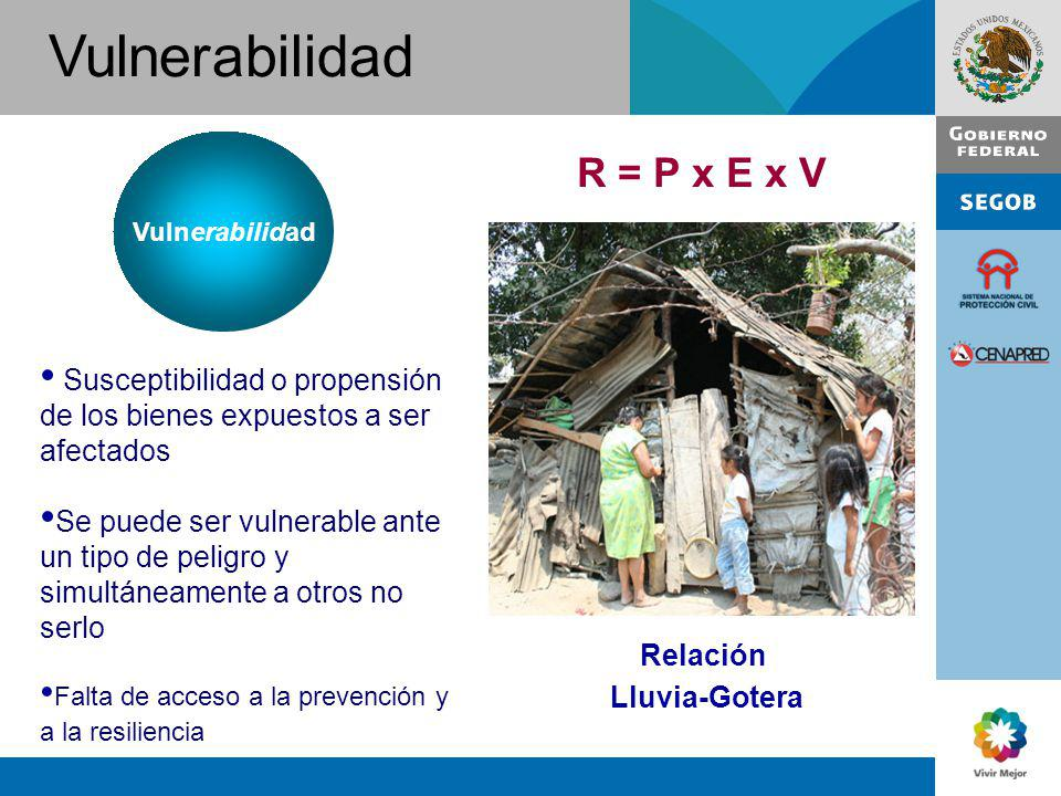 Vulnerabilidad R = P x E x V
