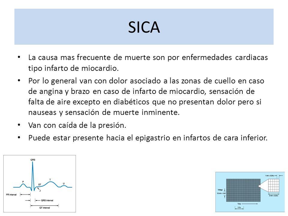 SICA La causa mas frecuente de muerte son por enfermedades cardiacas tipo infarto de miocardio.