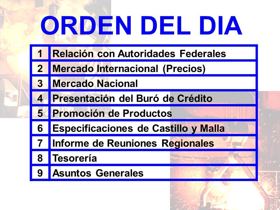 ORDEN DEL DIA 1 Relación con Autoridades Federales 2