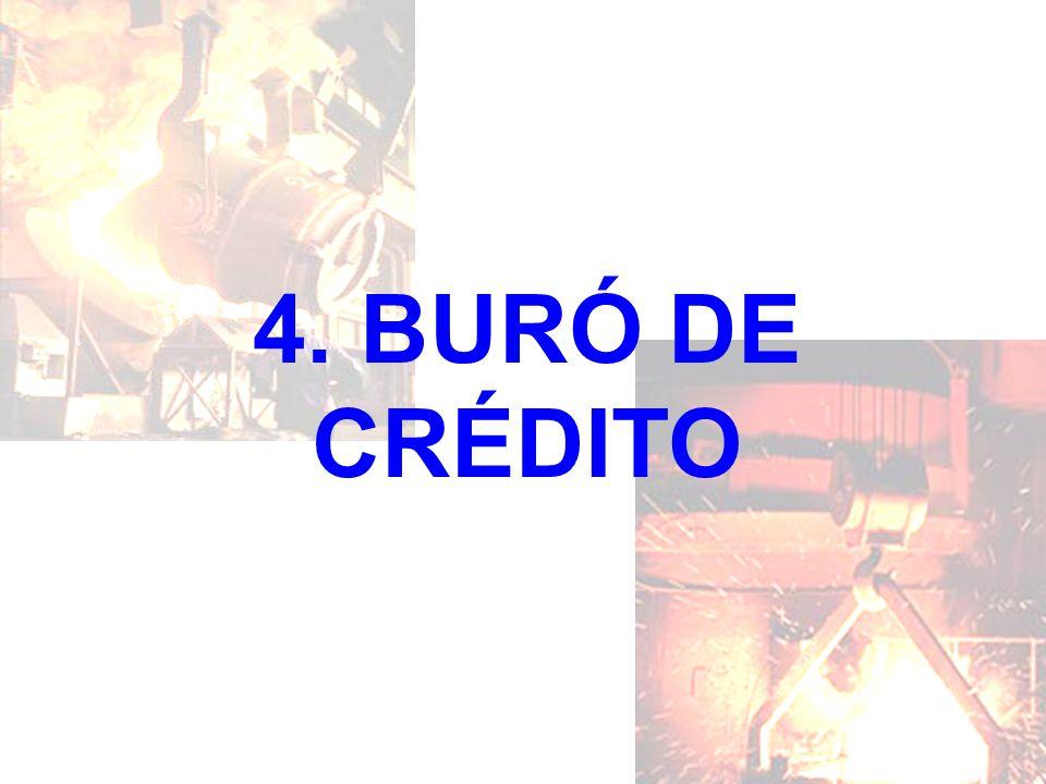 4. BURÓ DE CRÉDITO