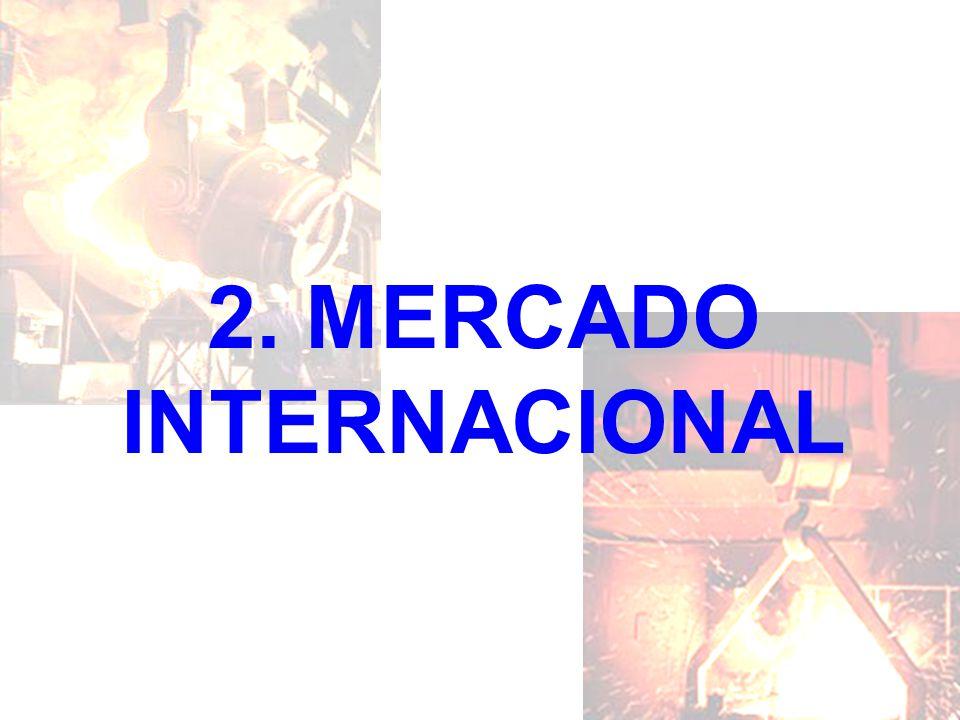 2. MERCADO INTERNACIONAL