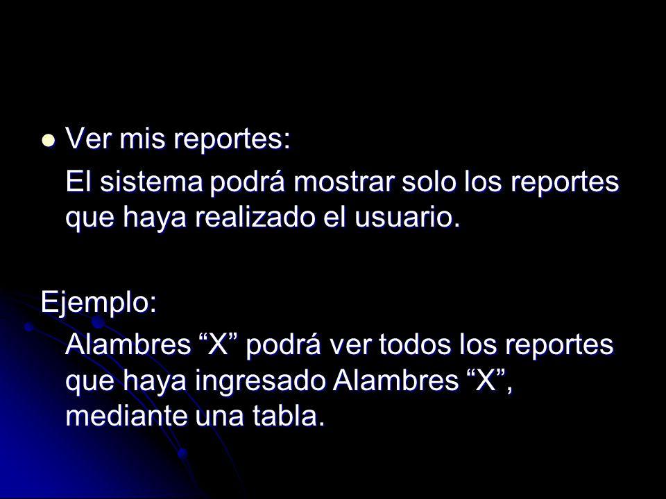 Ver mis reportes: El sistema podrá mostrar solo los reportes que haya realizado el usuario. Ejemplo:
