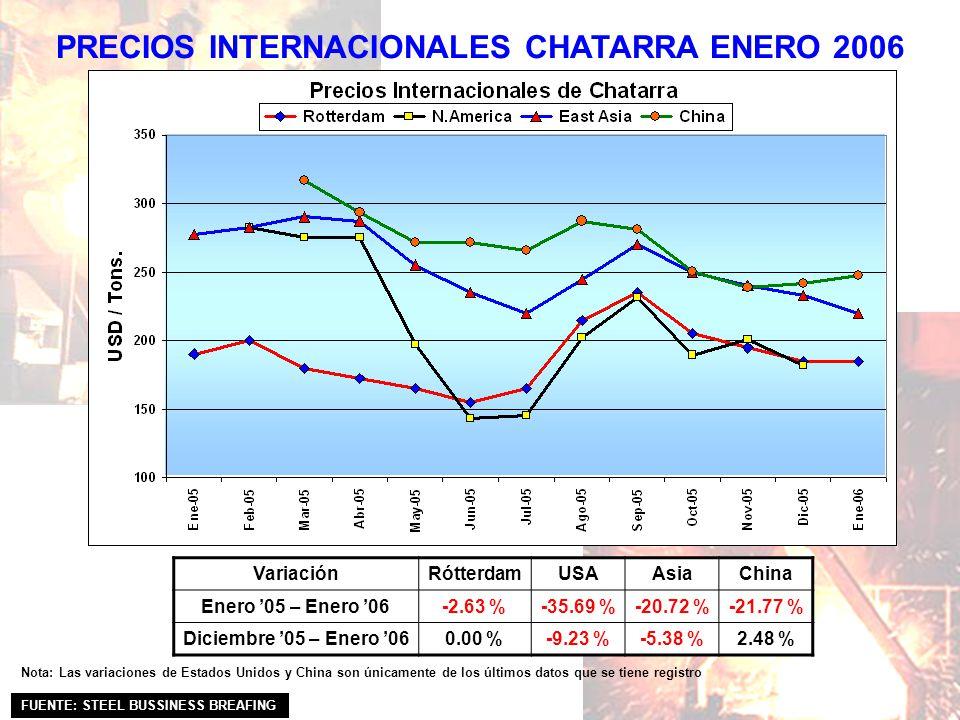 PRECIOS INTERNACIONALES CHATARRA ENERO 2006