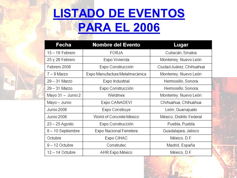 LISTADO DE EVENTOS PARA EL 2006