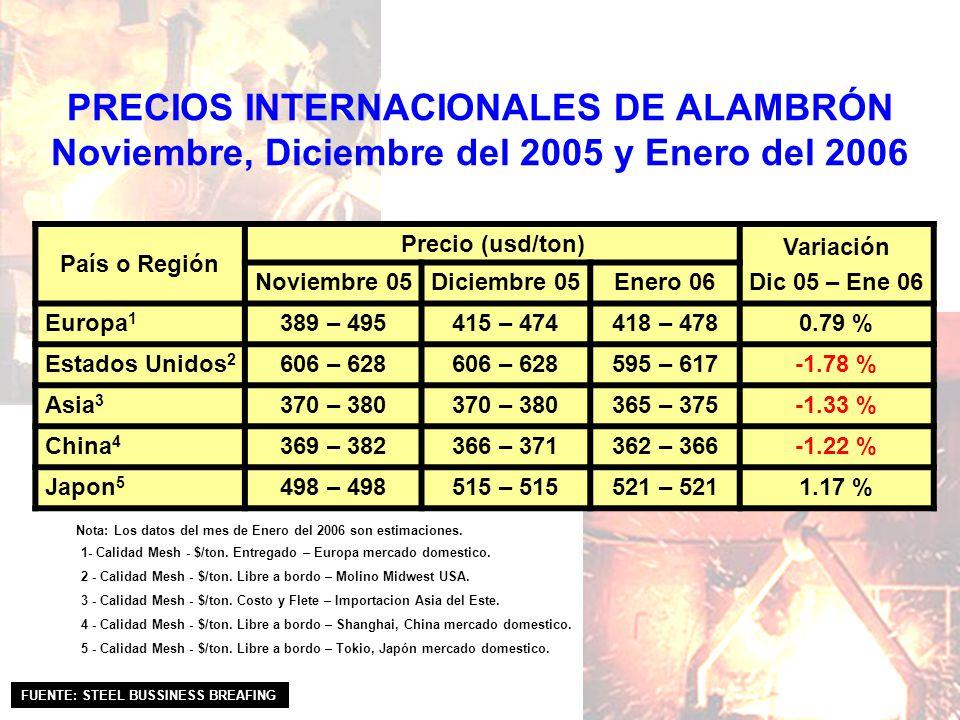 PRECIOS INTERNACIONALES DE ALAMBRÓN Noviembre, Diciembre del 2005 y Enero del 2006