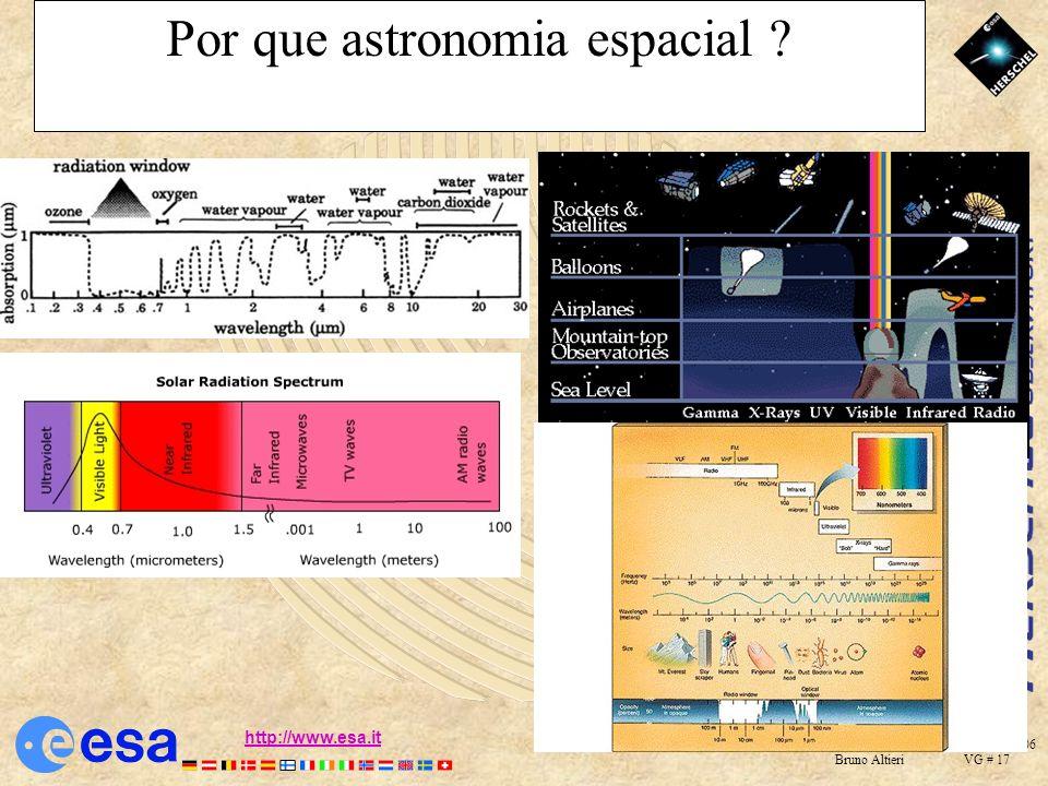 Por que astronomia espacial