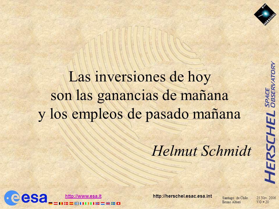 Las inversiones de hoy son las ganancias de mañana y los empleos de pasado mañana Helmut Schmidt