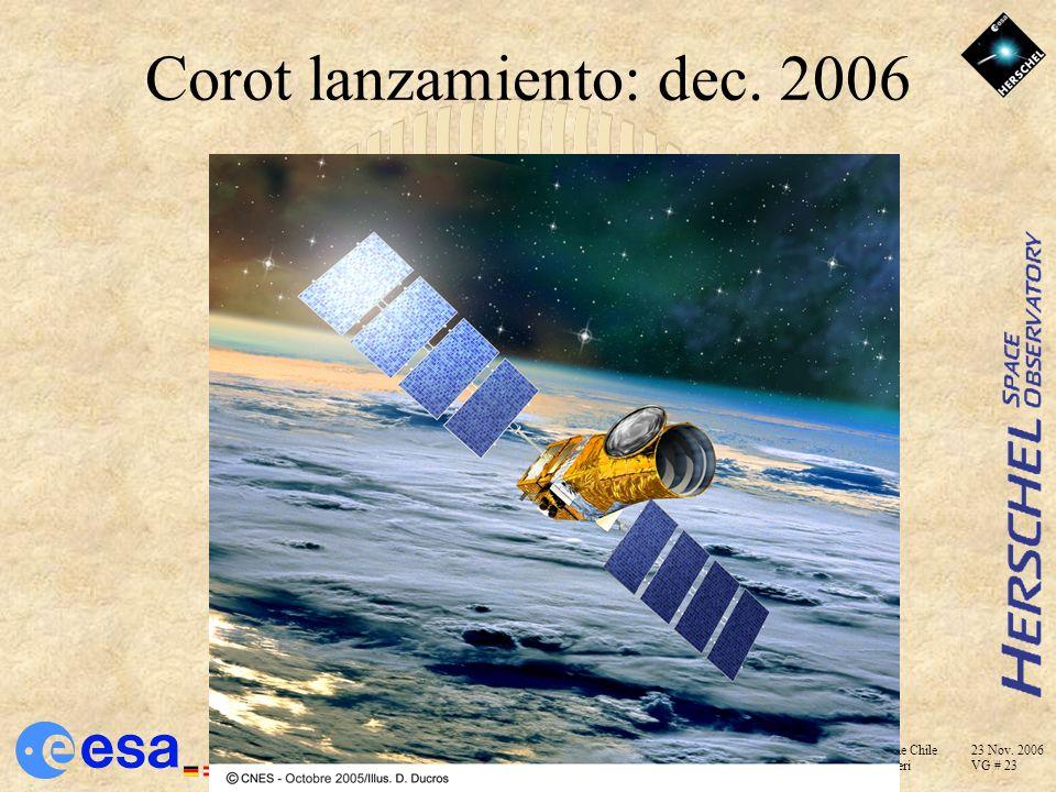 Corot lanzamiento: dec. 2006
