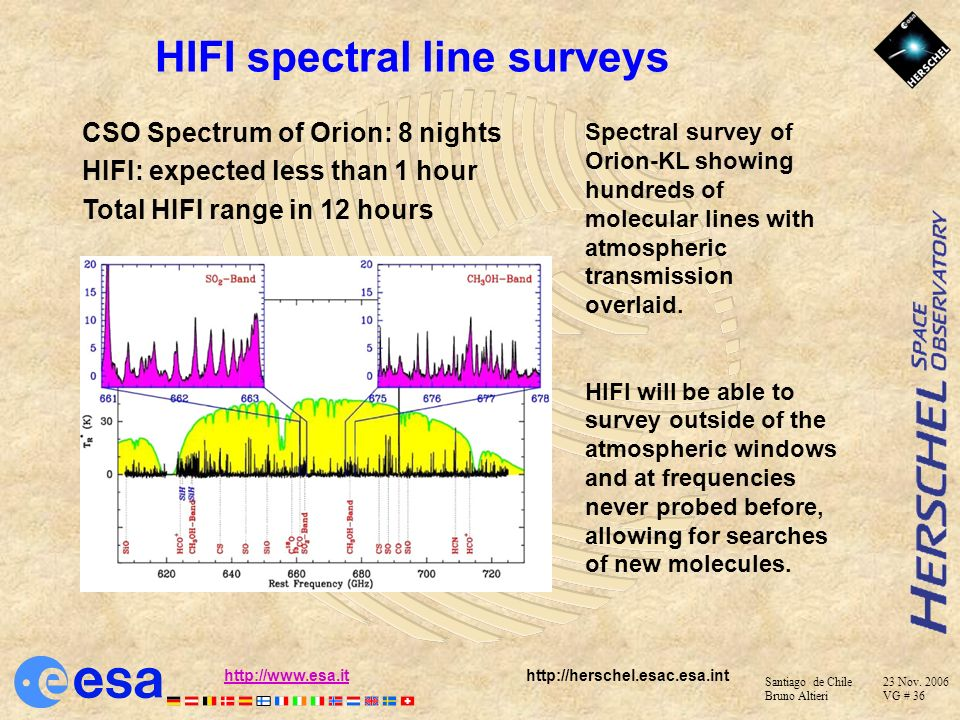 HIFI spectral line surveys