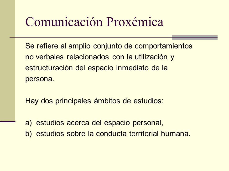Comunicación Proxémica