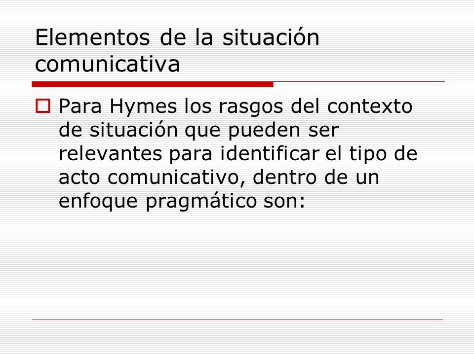 Elementos de la situación comunicativa