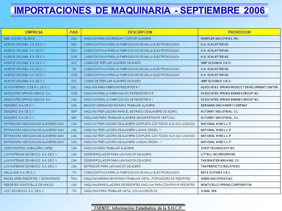 IMPORTACIONES DE MAQUINARIA - SEPTIEMBRE 2006