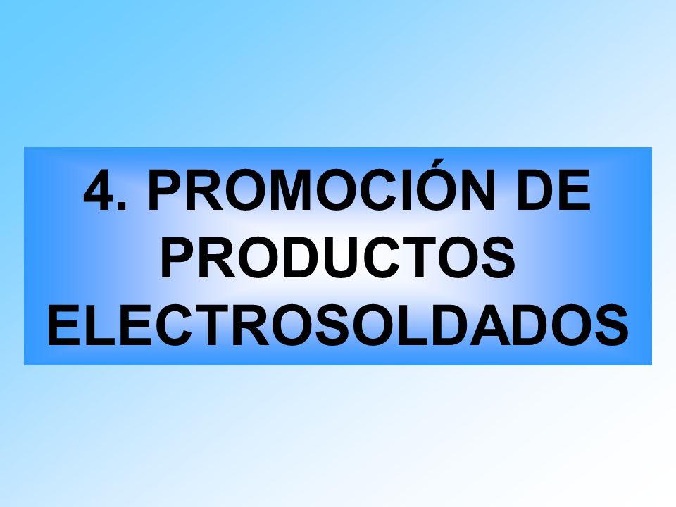 4. PROMOCIÓN DE PRODUCTOS ELECTROSOLDADOS
