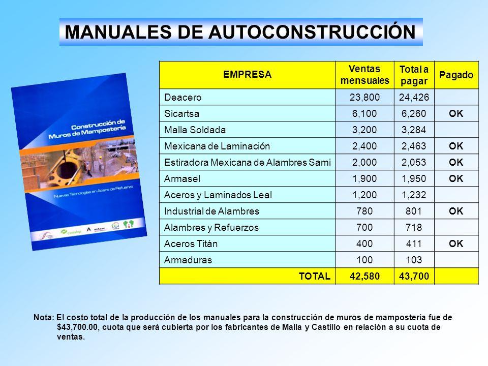 MANUALES DE AUTOCONSTRUCCIÓN