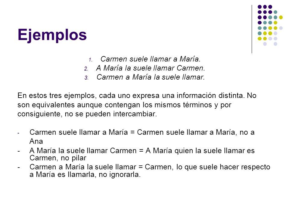 Ejemplos Carmen suele llamar a María. A María la suele llamar Carmen.