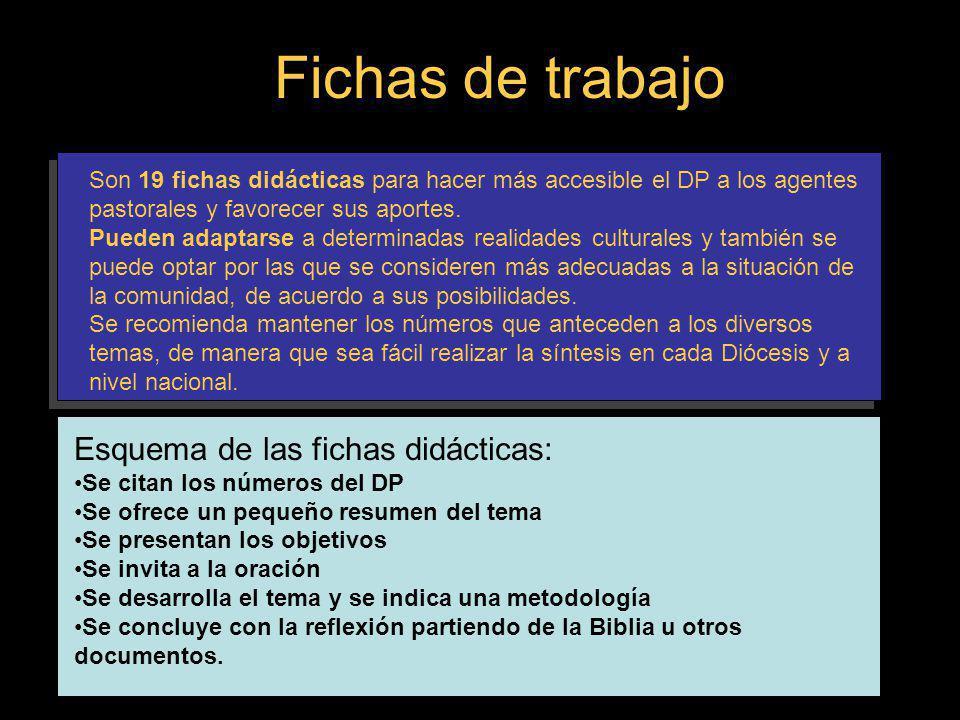 Fichas de trabajo Esquema de las fichas didácticas: